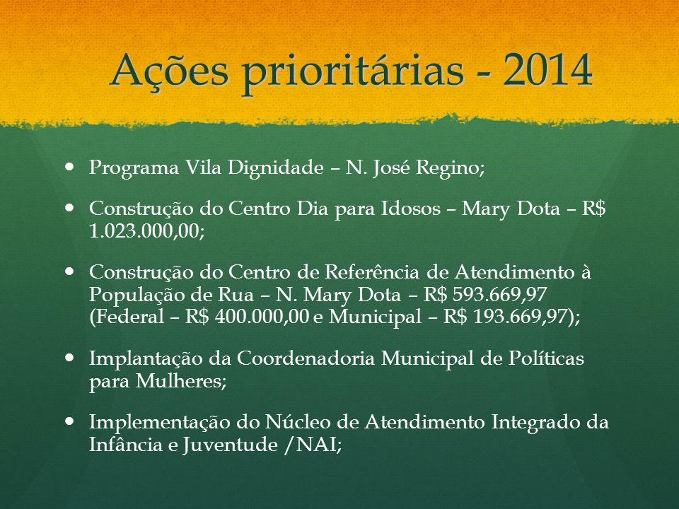 Programa Vila Dignidade – N. José Regino; Construção do Centro Dia para Idosos – Mary Dota – R$ 1.023.000,00; Construção do Centro de Referência de At