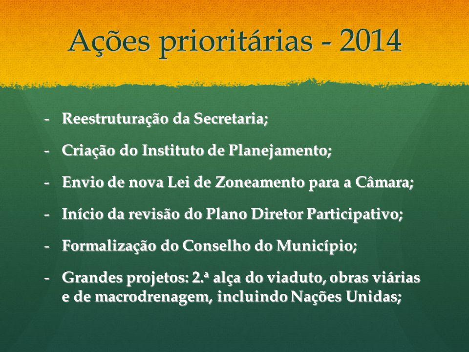 Ações prioritárias - 2014 - Reestruturação da Secretaria; - Criação do Instituto de Planejamento; - Envio de nova Lei de Zoneamento para a Câmara; - I