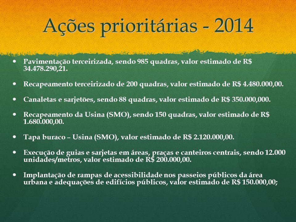Ações prioritárias - 2014 Pavimentação terceirizada, sendo 985 quadras, valor estimado de R$ 34.478.290,21. Recapeamento terceirizado de 200 quadras,