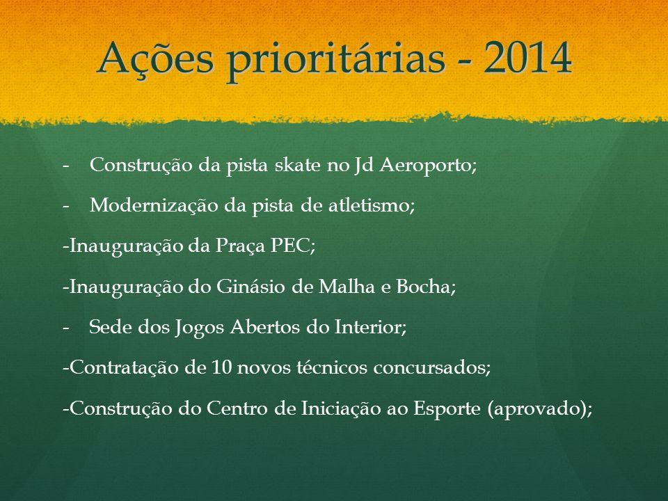 Ações prioritárias - 2014 - Construção da pista skate no Jd Aeroporto; - Modernização da pista de atletismo; - -Inauguração da Praça PEC; - -Inauguraç