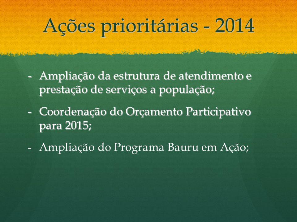 Ações prioritárias - 2014 -Ampliação da estrutura de atendimento e prestação de serviços a população; -Coordenação do Orçamento Participativo para 201