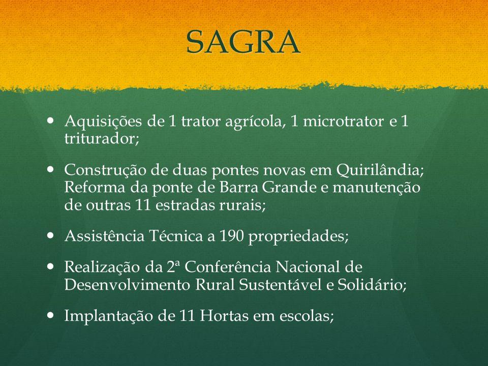 SAGRA Aquisições de 1 trator agrícola, 1 microtrator e 1 triturador; Construção de duas pontes novas em Quirilândia; Reforma da ponte de Barra Grande