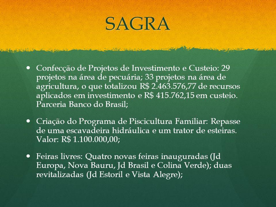 SAGRA Confecção de Projetos de Investimento e Custeio: 29 projetos na área de pecuária; 33 projetos na área de agricultura, o que totalizou R$ 2.463.5