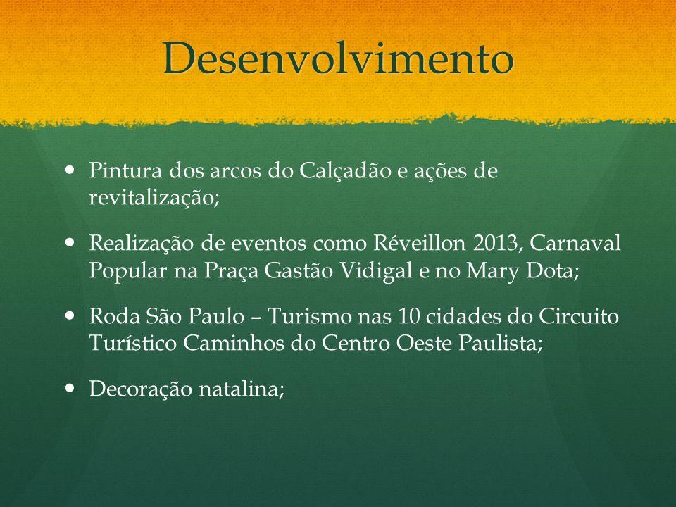 Desenvolvimento Pintura dos arcos do Calçadão e ações de revitalização; Realização de eventos como Réveillon 2013, Carnaval Popular na Praça Gastão Vi