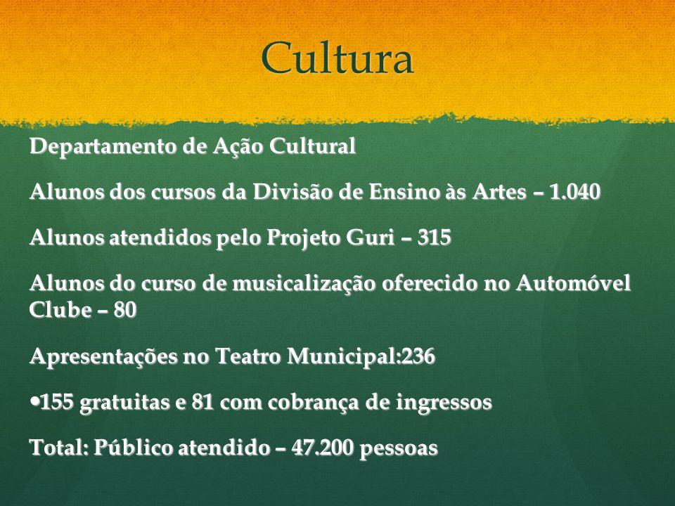 Cultura Departamento de Ação Cultural Alunos dos cursos da Divisão de Ensino às Artes – 1.040 Alunos atendidos pelo Projeto Guri – 315 Alunos do curso