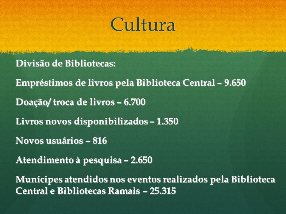 Cultura Divisão de Bibliotecas: Empréstimos de livros pela Biblioteca Central – 9.650 Doação/ troca de livros – 6.700 Livros novos disponibilizados –