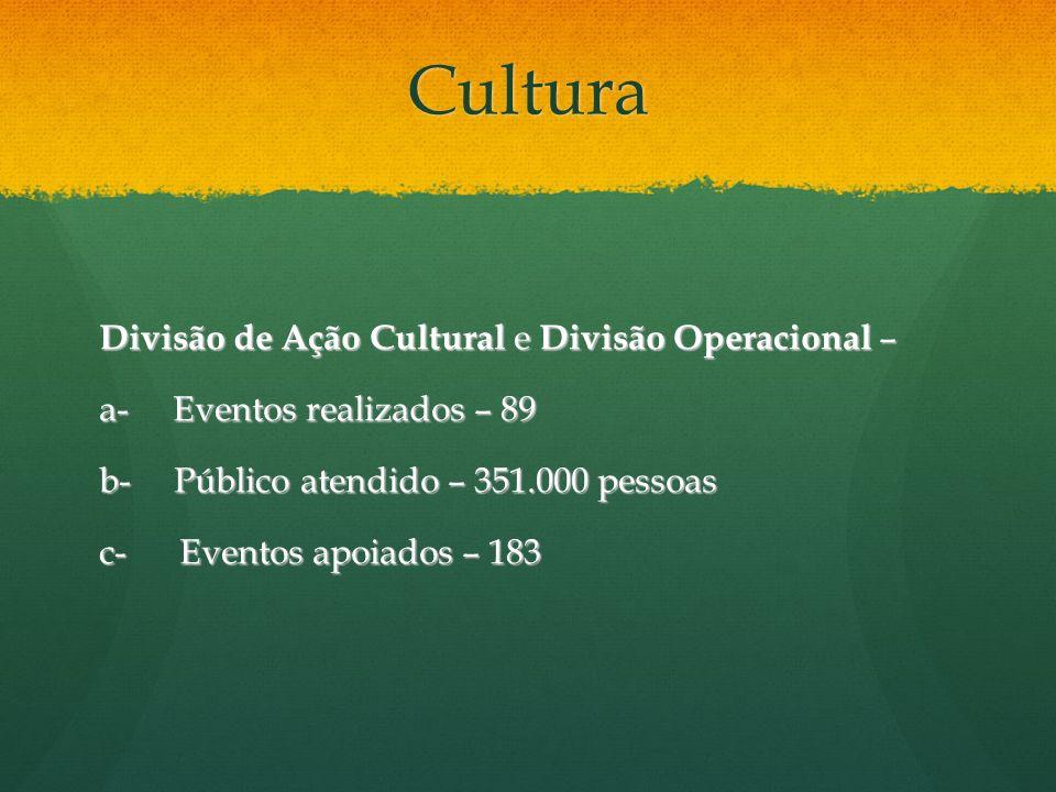 Cultura Divisão de Ação Cultural e Divisão Operacional – a- Eventos realizados – 89 b- Público atendido – 351.000 pessoas c- Eventos apoiados – 183