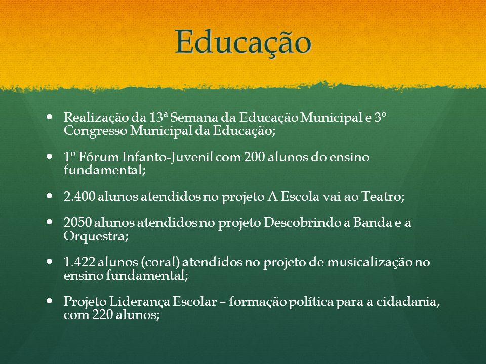 Educação Realização da 13ª Semana da Educação Municipal e 3º Congresso Municipal da Educação; 1º Fórum Infanto-Juvenil com 200 alunos do ensino fundam