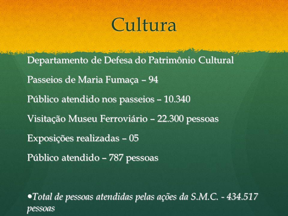 Cultura Departamento de Defesa do Patrimônio Cultural Passeios de Maria Fumaça – 94 Público atendido nos passeios – 10.340 Público atendido nos passei