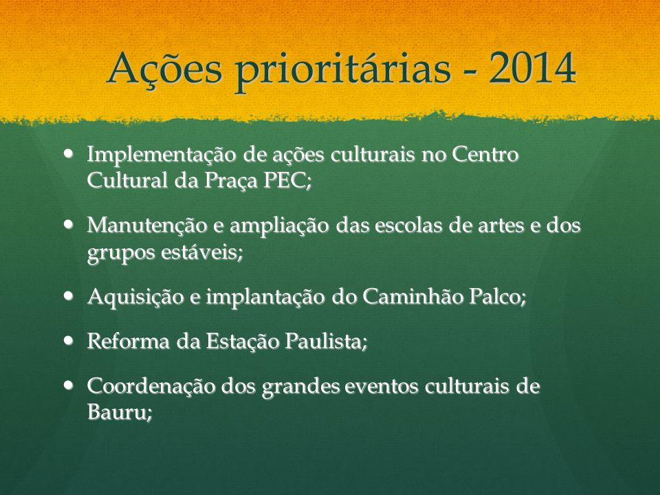 Implementação de ações culturais no Centro Cultural da Praça PEC; Implementação de ações culturais no Centro Cultural da Praça PEC; Manutenção e ampli
