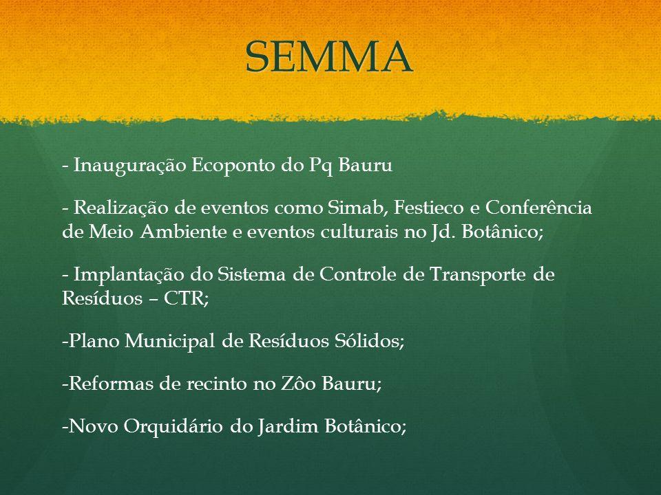SEMMA - Inauguração Ecoponto do Pq Bauru - Realização de eventos como Simab, Festieco e Conferência de Meio Ambiente e eventos culturais no Jd. Botâni