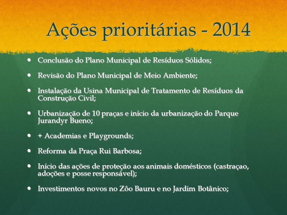 Conclusão do Plano Municipal de Resíduos Sólidos; Conclusão do Plano Municipal de Resíduos Sólidos; Revisão do Plano Municipal de Meio Ambiente; Revis