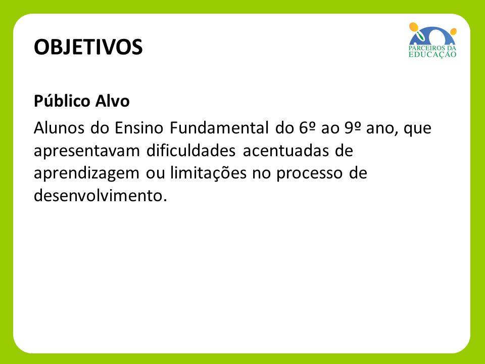 Público Alvo Alunos do Ensino Fundamental do 6º ao 9º ano, que apresentavam dificuldades acentuadas de aprendizagem ou limitações no processo de desenvolvimento.