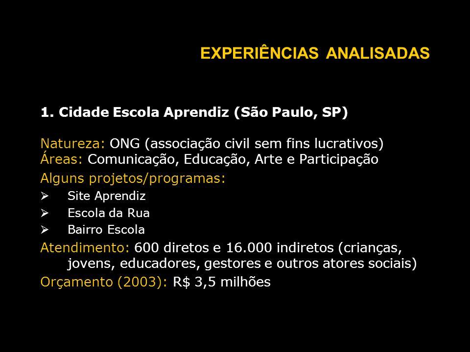 EXPERIÊNCIAS ANALISADAS 1.