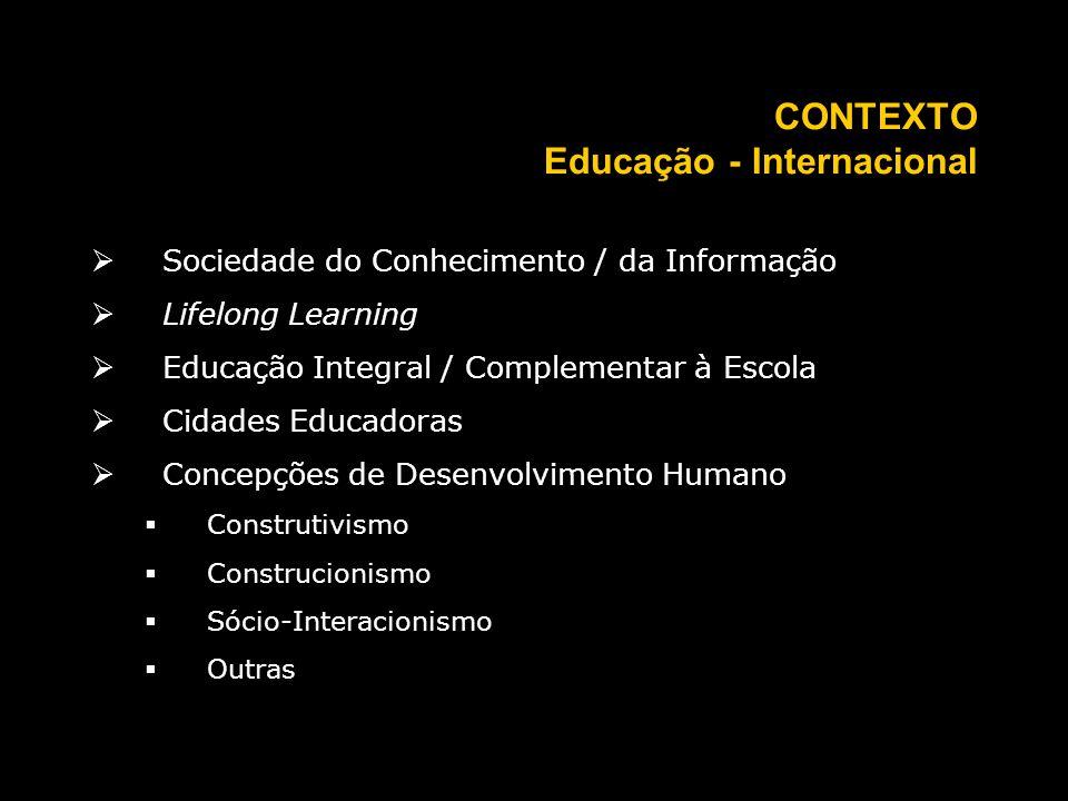 CONTEXTO Educação - Internacional Sociedade do Conhecimento / da Informação Lifelong Learning Educação Integral / Complementar à Escola Cidades Educadoras Concepções de Desenvolvimento Humano Construtivismo Construcionismo Sócio-Interacionismo Outras