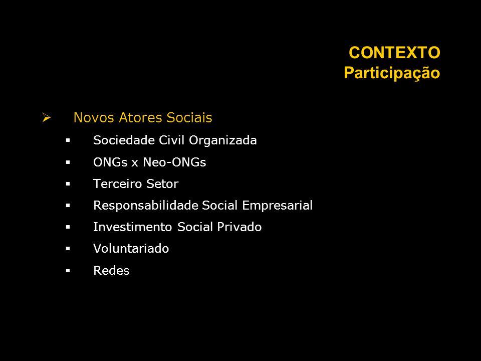 CONTEXTO Participação Novos Atores Sociais Sociedade Civil Organizada ONGs x Neo-ONGs Terceiro Setor Responsabilidade Social Empresarial Investimento Social Privado Voluntariado Redes