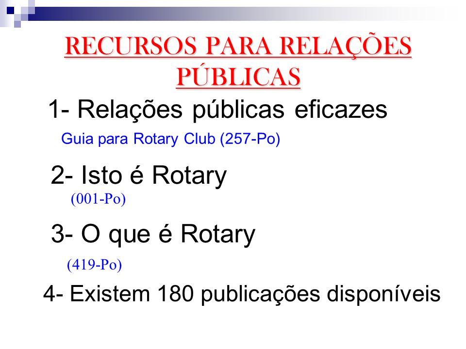 RECURSOS PARA RELAÇÕES PÚBLICAS Guia para Rotary Club (257-Po) (001-Po) (419-Po) 1- Relações públicas eficazes 2- Isto é Rotary 3- O que é Rotary 4- E