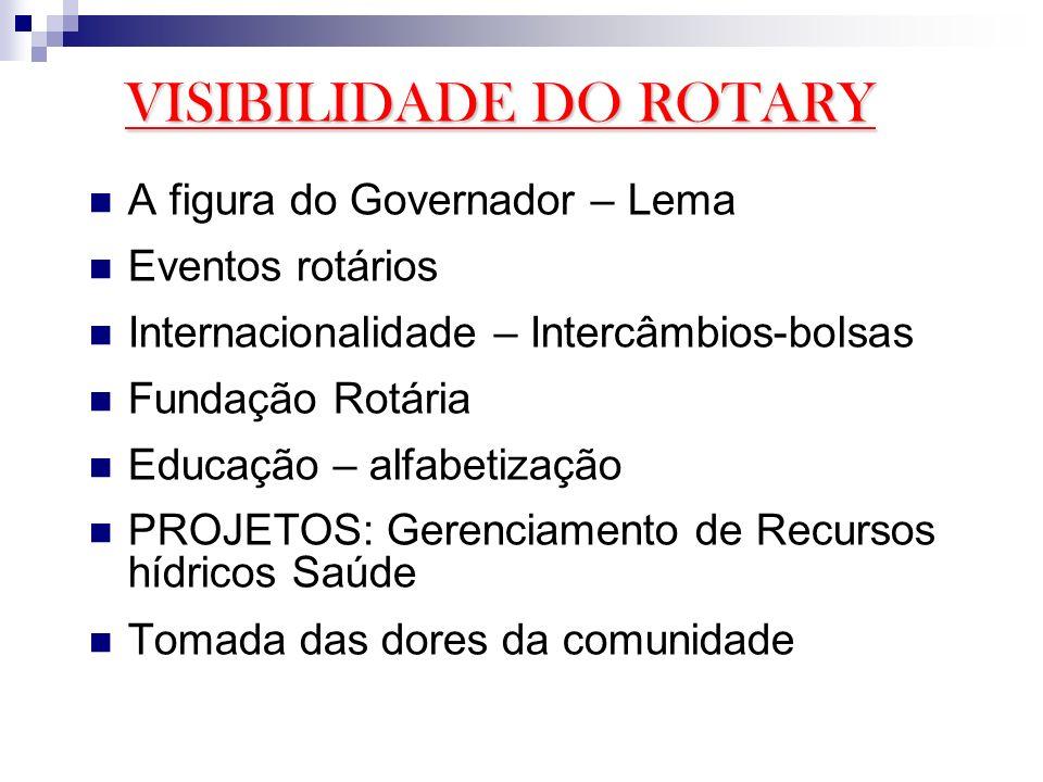 VISIBILIDADE DO ROTARY A figura do Governador – Lema Eventos rotários Internacionalidade – Intercâmbios-bolsas Fundação Rotária Educação – alfabetizaç