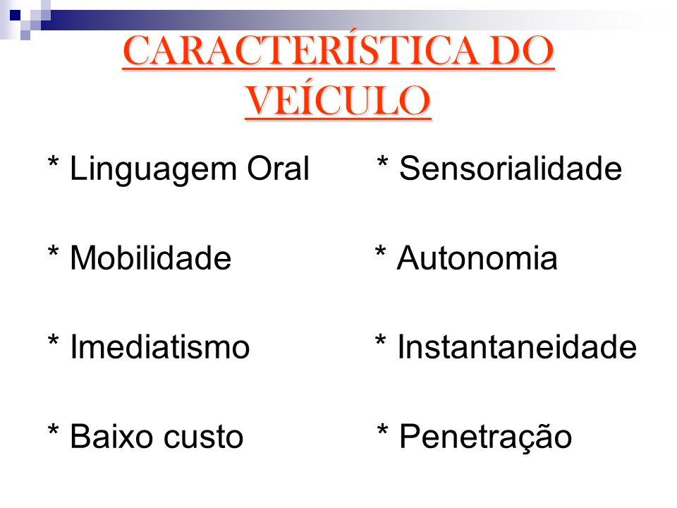 CARACTERÍSTICA DO VEÍCULO * Linguagem Oral * Sensorialidade * Mobilidade * Autonomia * Imediatismo * Instantaneidade * Baixo custo * Penetração