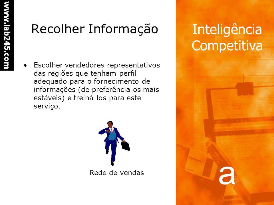 a www.lab245.com Inteligência Competitiva Recolher Informação Implementar um sistema de pesquisa na Internet sobre assuntos chave do seu negócio e da