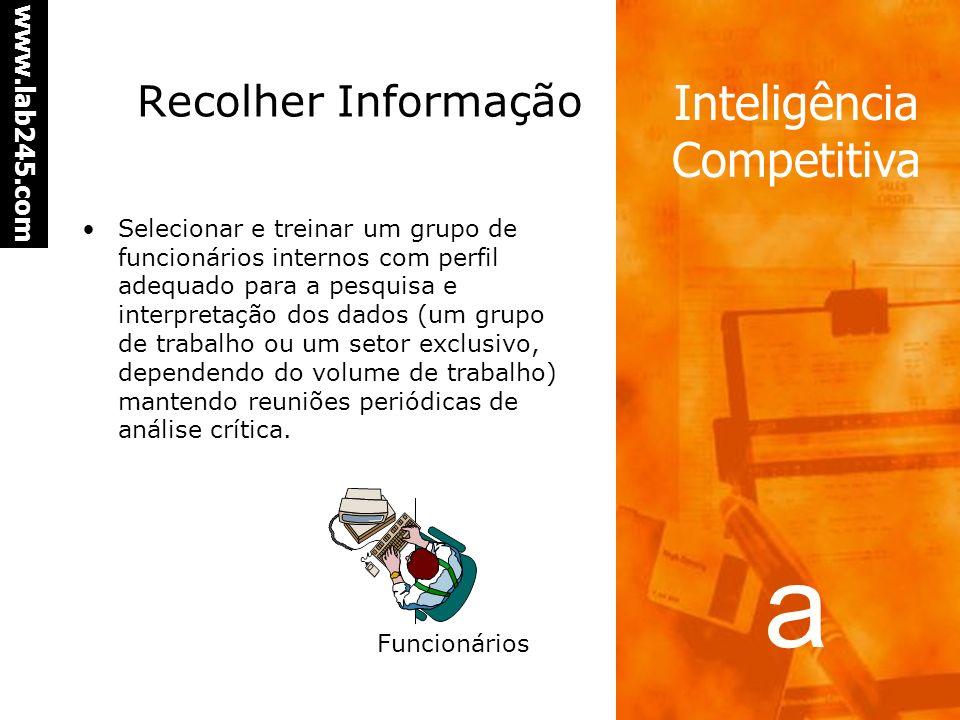 a www.lab245.com Inteligência Competitiva Recolher Informação Preparar os funcionários do SAC para pesquisar junto aos clientes informações e impressõ