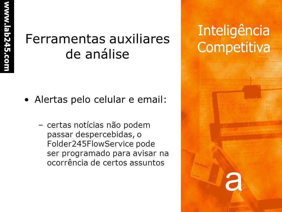 a www.lab245.com Inteligência Competitiva Ferramentas auxiliares de análise Gráficos: –O uso do gráfico na análise de dados exige que se escolha indic