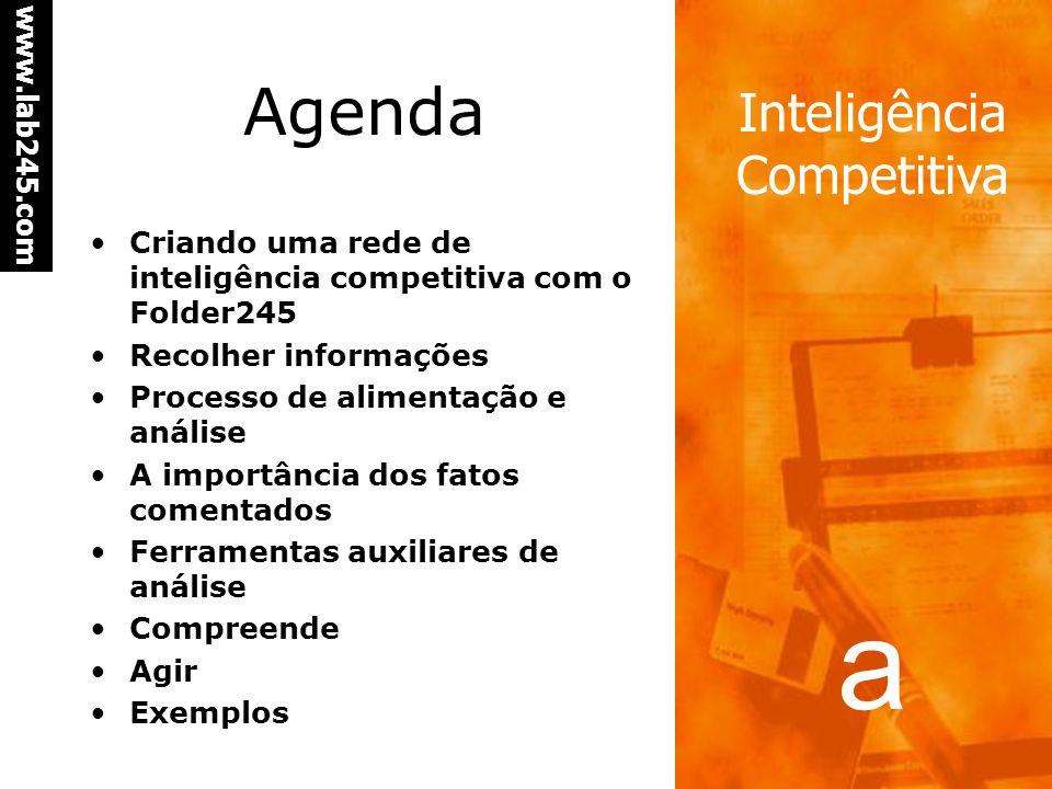 a www.lab245.com Inteligência Competitiva Agenda Criando uma rede de inteligência competitiva com o Folder245 Recolher informações Processo de alimentação e análise A importância dos fatos comentados Ferramentas auxiliares de análise Compreende Agir Exemplos