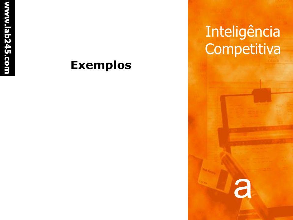 a www.lab245.com Inteligência Competitiva O Folder245 facilita a indexação e a recuperação de: Apresentações da empresa (externas e internas). Logos,