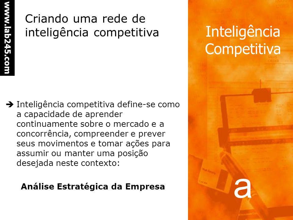 a www.lab245.com Inteligência Competitiva Criando uma rede de inteligência competitiva com o Folder245 Inteligência pode ser definida como: Faculdade