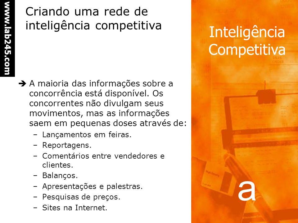 a www.lab245.com Inteligência Competitiva èInteligência competitiva define-se como a capacidade de aprender continuamente sobre o mercado e a concorrê