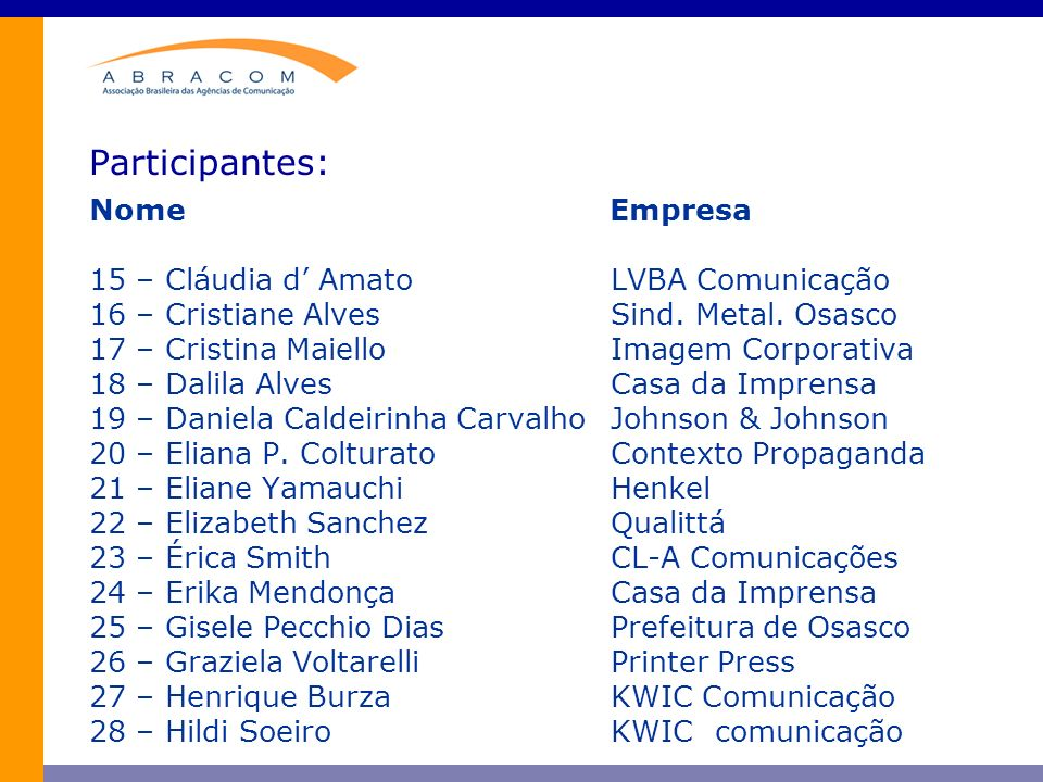 Participantes: Nome Empresa 29 – Ivan BrancoVia News 30 – Izolda CremonineC & M Comunicações 31 – Janine SaponaraLead 32 – Jô CardenasRP 1 33 – José Carlos FleschQualittá 34 – Josemara A.