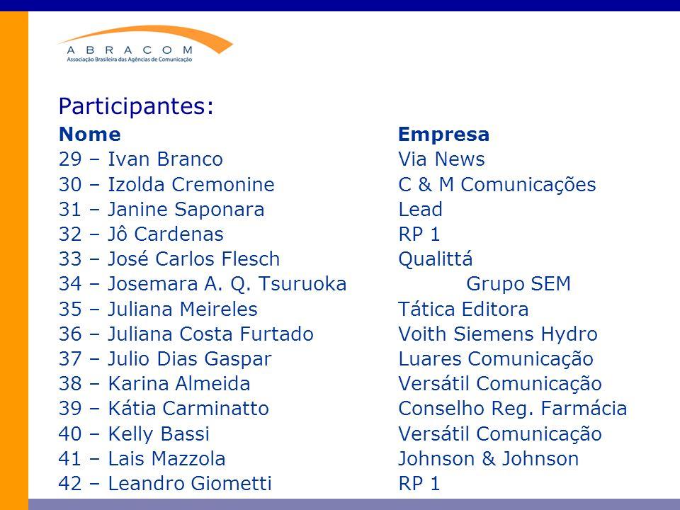 Participantes: Nome Empresa 43 – Leonardo MedeirosImagem Corporativa 44 – Leslie DiorioJohnson & Johnson 45- Lúcia F.
