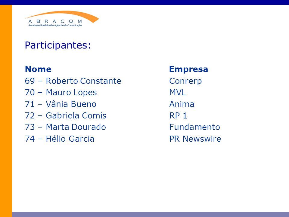Participantes: Nome Empresa 69 – Roberto ConstanteConrerp 70 – Mauro LopesMVL 71 – Vânia BuenoAnima 72 – Gabriela ComisRP 1 73 – Marta DouradoFundamento 74 – Hélio GarciaPR Newswire