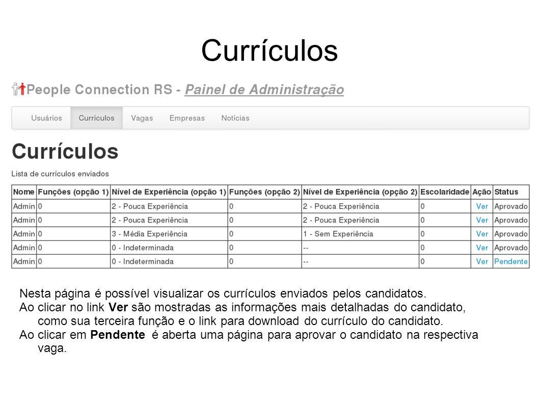 Currículos Nesta página é possível visualizar os currículos enviados pelos candidatos. Ao clicar no link Ver são mostradas as informações mais detalha