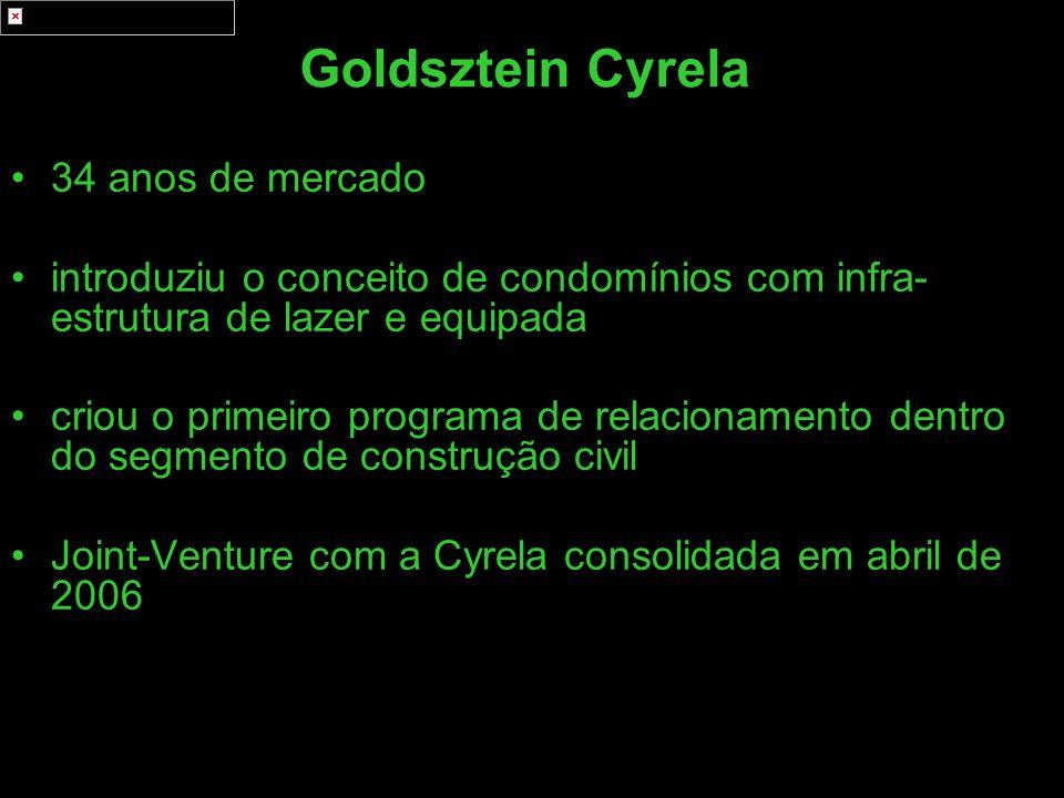 Goldsztein Cyrela 34 anos de mercado introduziu o conceito de condomínios com infra- estrutura de lazer e equipada criou o primeiro programa de relaci