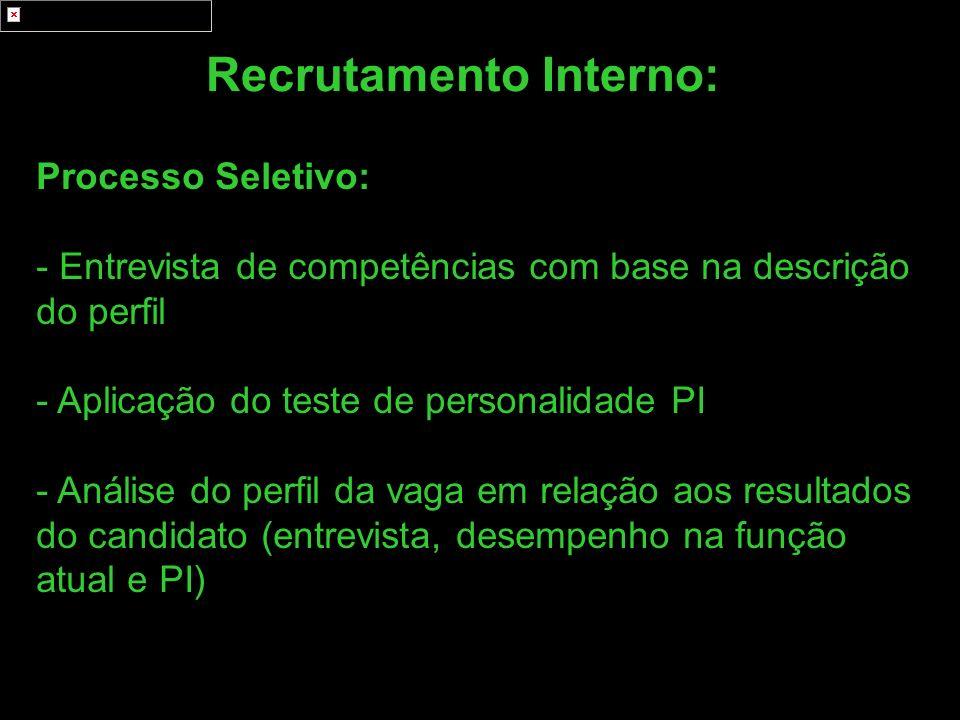 Recrutamento Interno: Processo Seletivo: - Entrevista de competências com base na descrição do perfil - Aplicação do teste de personalidade PI - Análi