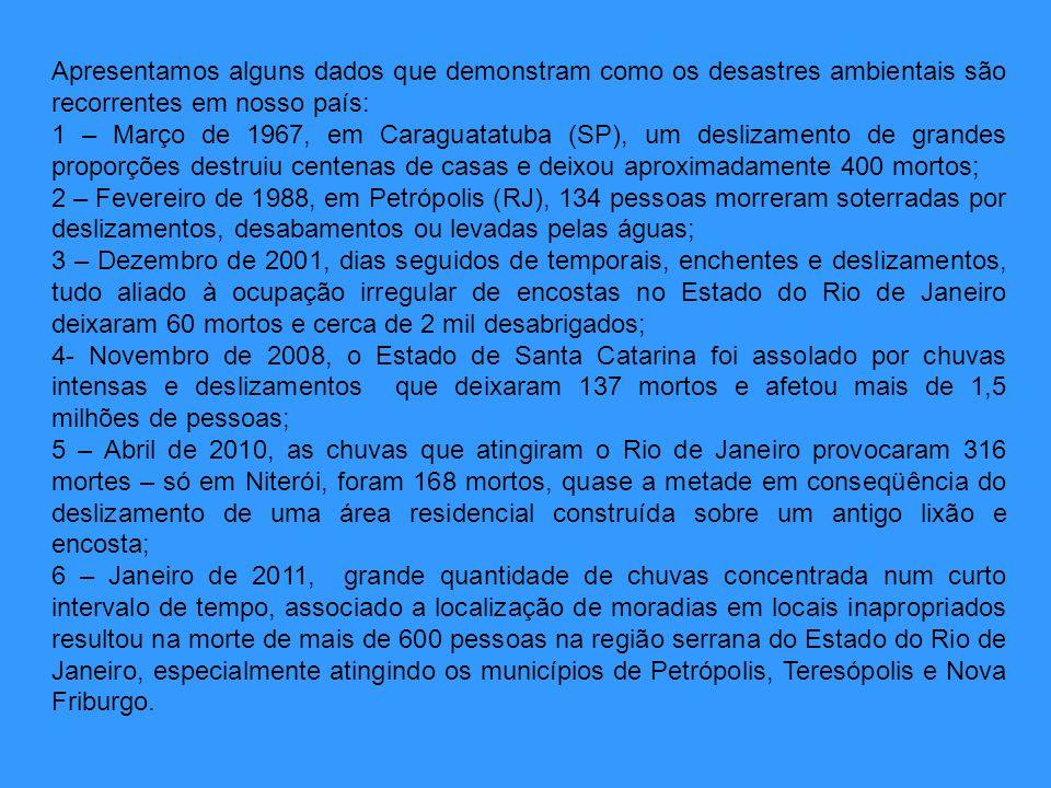 Apresentamos alguns dados que demonstram como os desastres ambientais são recorrentes em nosso país: 1 – Março de 1967, em Caraguatatuba (SP), um desl