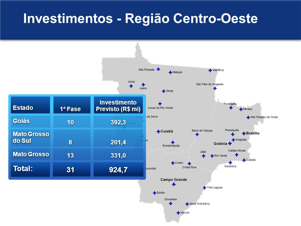 Estado Goiás Mato Grosso do Sul Mato Grosso Total: Estado Goiás Mato Grosso do Sul Mato Grosso Total: 1ª Fase 10 8 13 31 1ª Fase 10 8 13 31 Investimen
