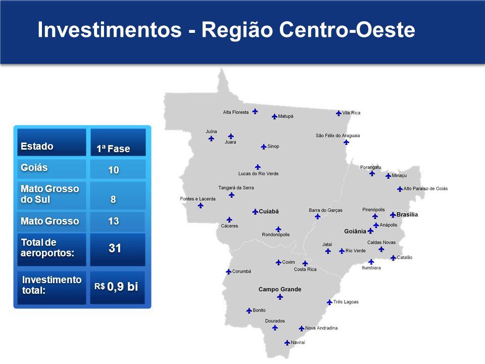 Estado Goiás Mato Grosso do Sul Mato Grosso Total de aeroportos: Estado Goiás Mato Grosso do Sul Mato Grosso Total de aeroportos: 1ª Fase 10 8 13 1ª F
