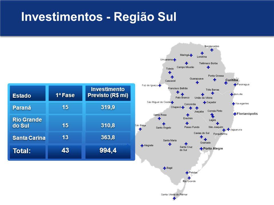 Estado Paraná Rio Grande do Sul Santa Carina Total: Estado Paraná Rio Grande do Sul Santa Carina Total: Investimento Previsto (R$ mi) 319,9 310,8 363,