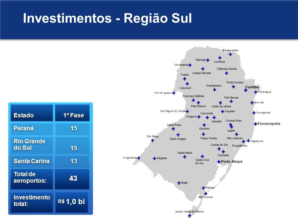 Estado Paraná Rio Grande do Sul Santa Carina Total de aeroportos: Estado Paraná Rio Grande do Sul Santa Carina Total de aeroportos: 1ª Fase 15 13 1ª F