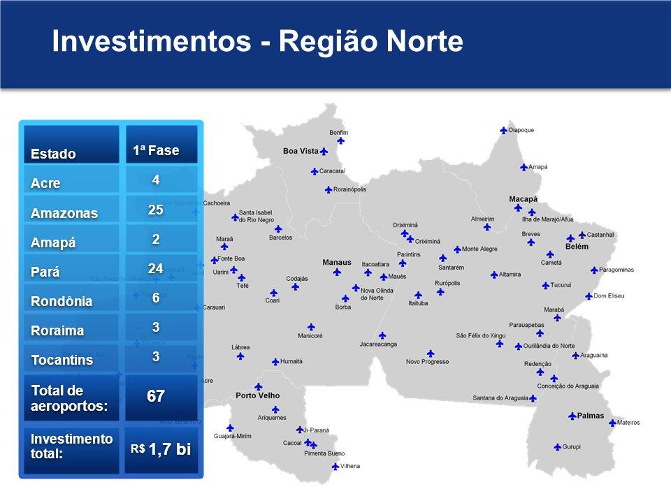 1ª Fase 4 25 2 24 6 3 1ª Fase 4 25 2 24 6 3 Estado Acre Amazonas Amapá Pará Rondônia Roraima Tocantins Total de aeroportos: Estado Acre Amazonas Amapá