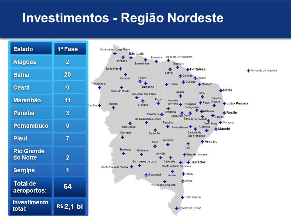 1ª Fase 2 20 9 11 3 9 7 2 1 1ª Fase 2 20 9 11 3 9 7 2 1 Investimentos - Região Nordeste Estado Alagoas Bahia Ceará Maranhão Paraíba Pernambuco Piauí R