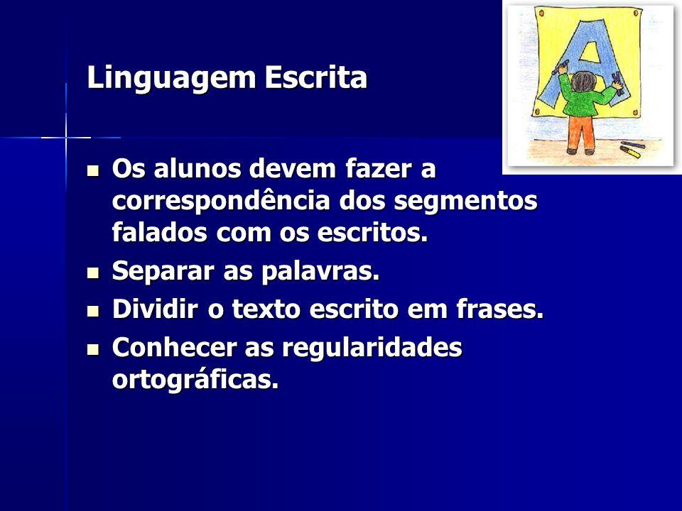 Linguagem Escrita Os alunos devem fazer a correspondência dos segmentos falados com os escritos. Os alunos devem fazer a correspondência dos segmentos