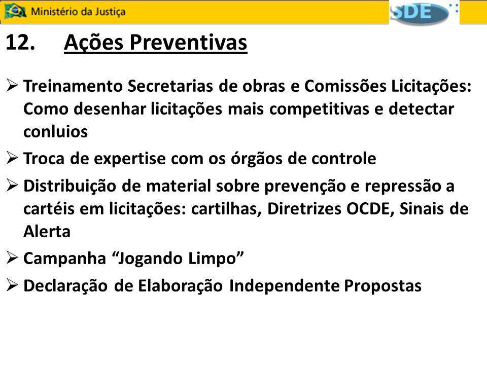 12. Ações Preventivas Treinamento Secretarias de obras e Comissões Licitações: Como desenhar licitações mais competitivas e detectar conluios Troca de