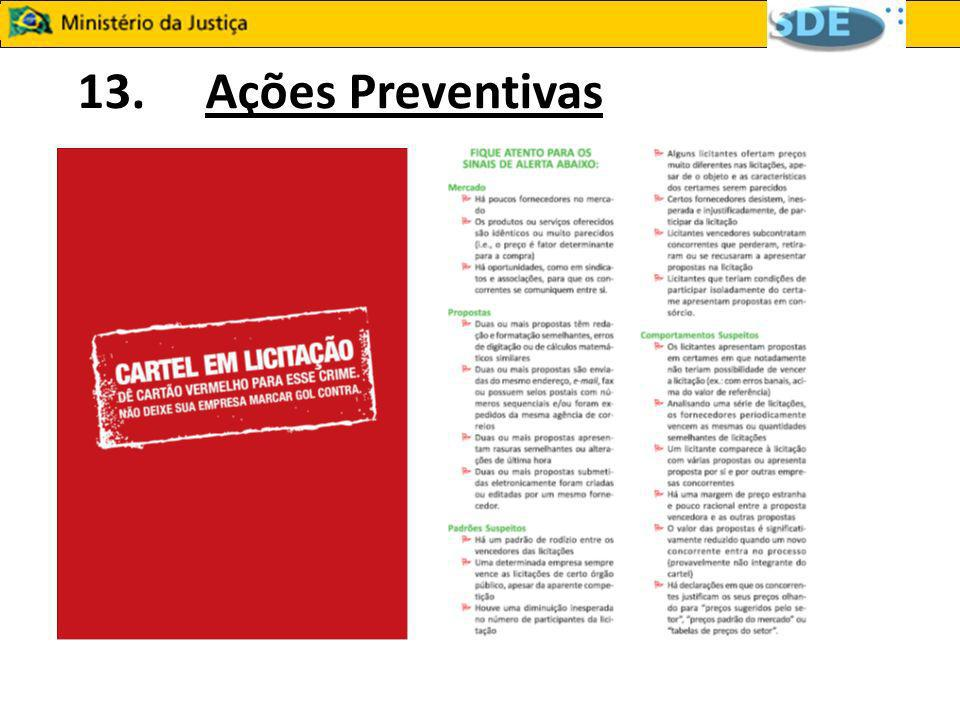 13. Ações Preventivas