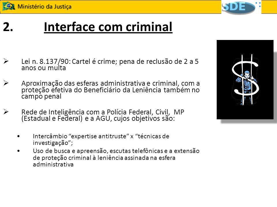 2. Interface com criminal Lei n. 8.137/90: Cartel é crime; pena de reclusão de 2 a 5 anos ou multa Aproximação das esferas administrativa e criminal,