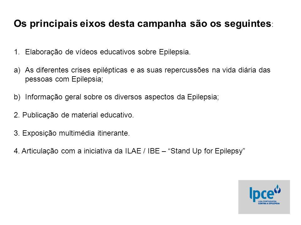 1.Elaboração de vídeos educativos sobre Epilepsia a) As diferentes crises epilépticas e as suas repercussões na vida diária das pessoas com Epilepsia http://www.youtube.com/watch?v=epYUr9MLzKc;http://www.youtube.com/watch?v=epYUr9MLzKc b) Informação geral sobre os diversos aspectos da Epilepsia.