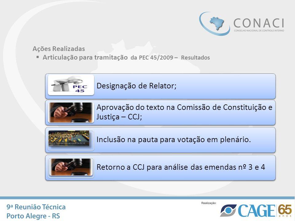 Ações Realizadas Articulação para tramitação da PEC 45/2009 – Resultados Designação de Relator; Aprovação do texto na Comissão de Constituição e Justi