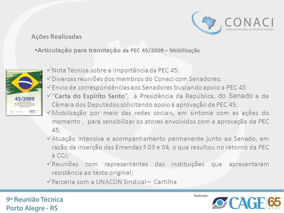Ações Realizadas Articulação para tramitação da PEC 45/2009 – Mobilização Nota Técnica sobre a importância da PEC 45; Diversas reuniões dos membros do